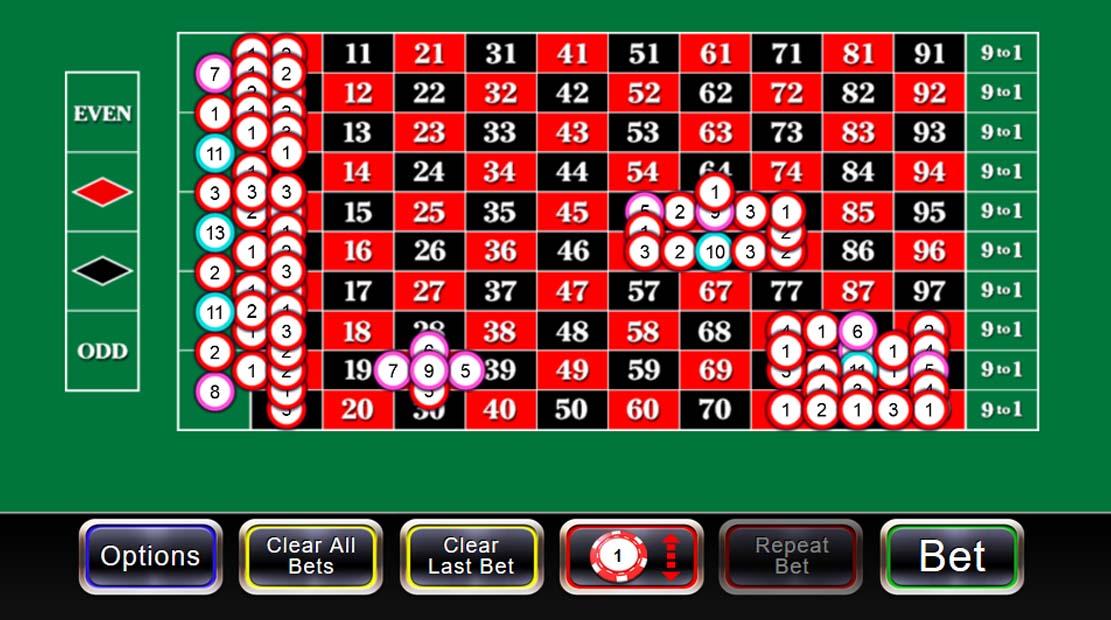 100/1 roulette bets
