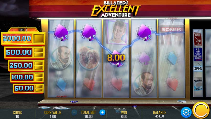 bill and ted's excellent adventure slot win