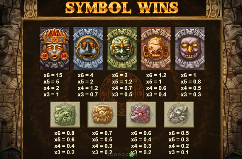 gonzo's quest megaways symbols