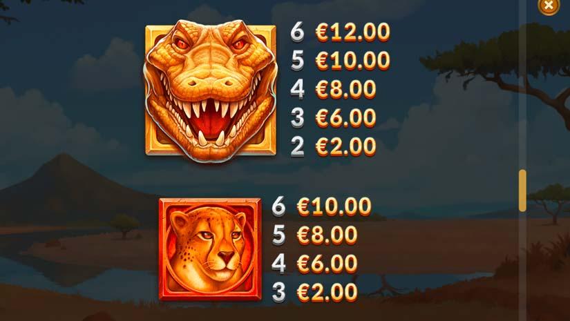 Gator Gold Gigablox Slot Feature Symbols