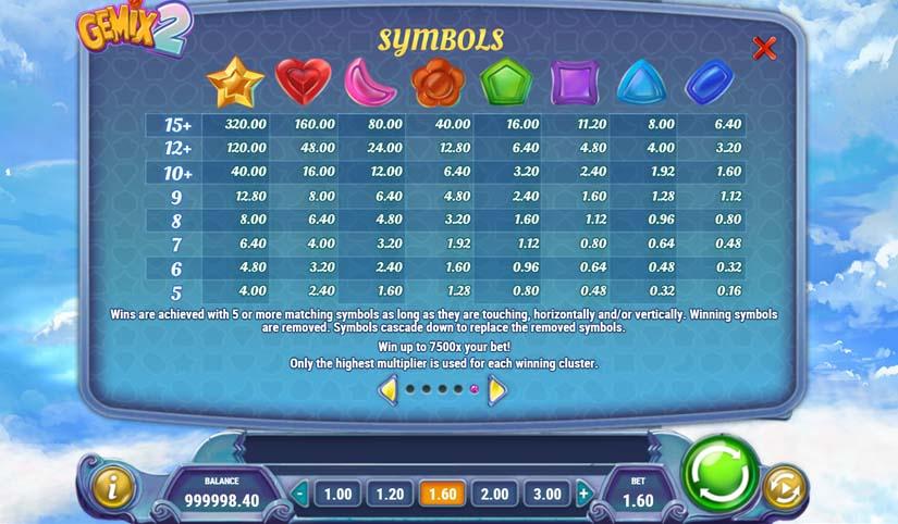 gemex 2 feature symbols