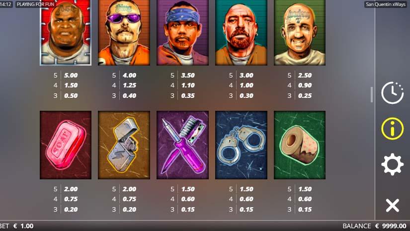 San Quentin Feature Symbols